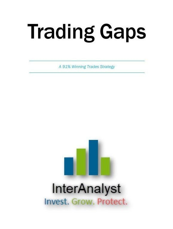 GAPS:  The 99 Year Old - 91% Winning Trading Strategy