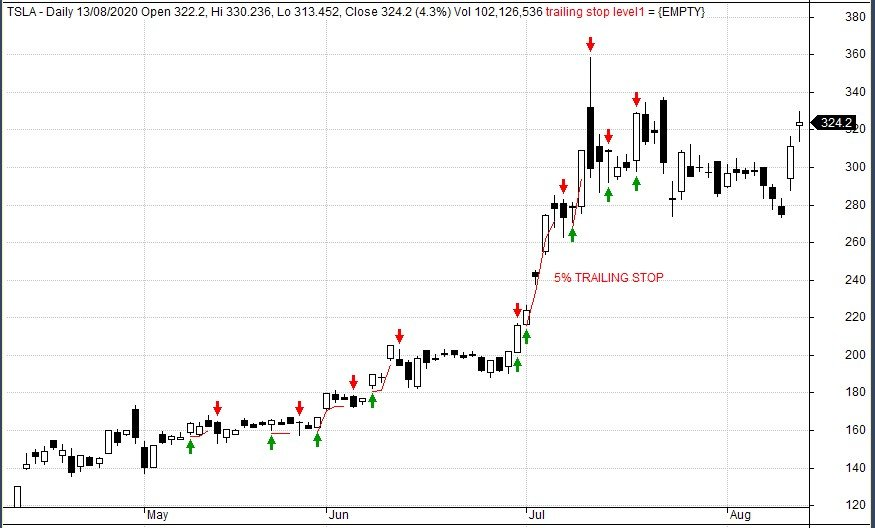 Best Trailing Stop Loss 1