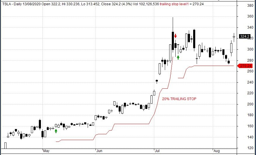 Best Trailing Stop Loss 3