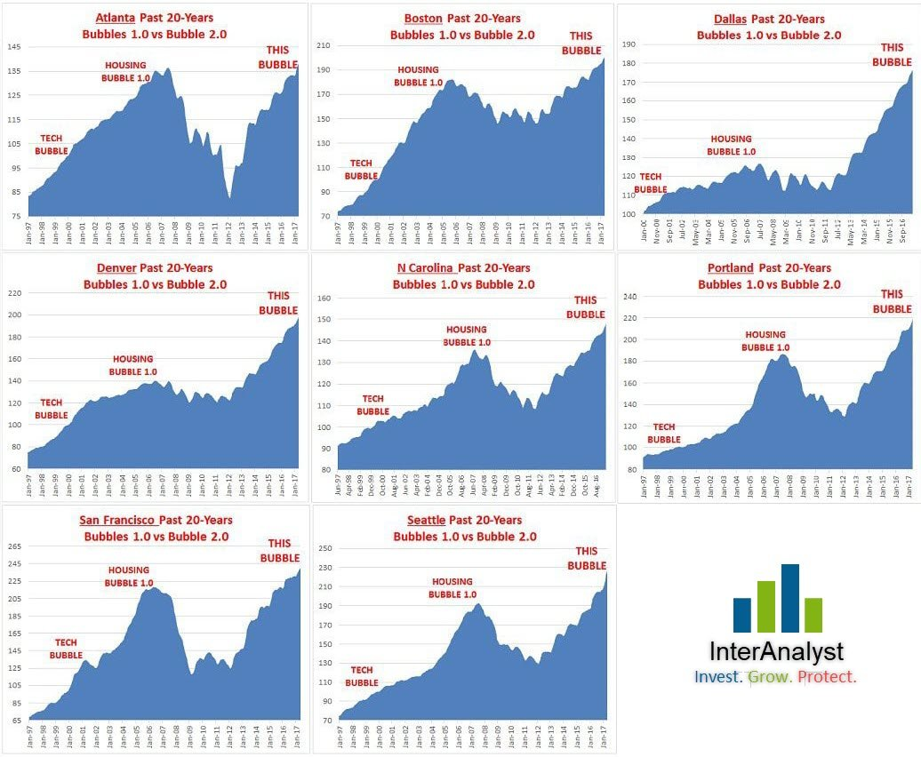 housing-bubble-2-0_orig